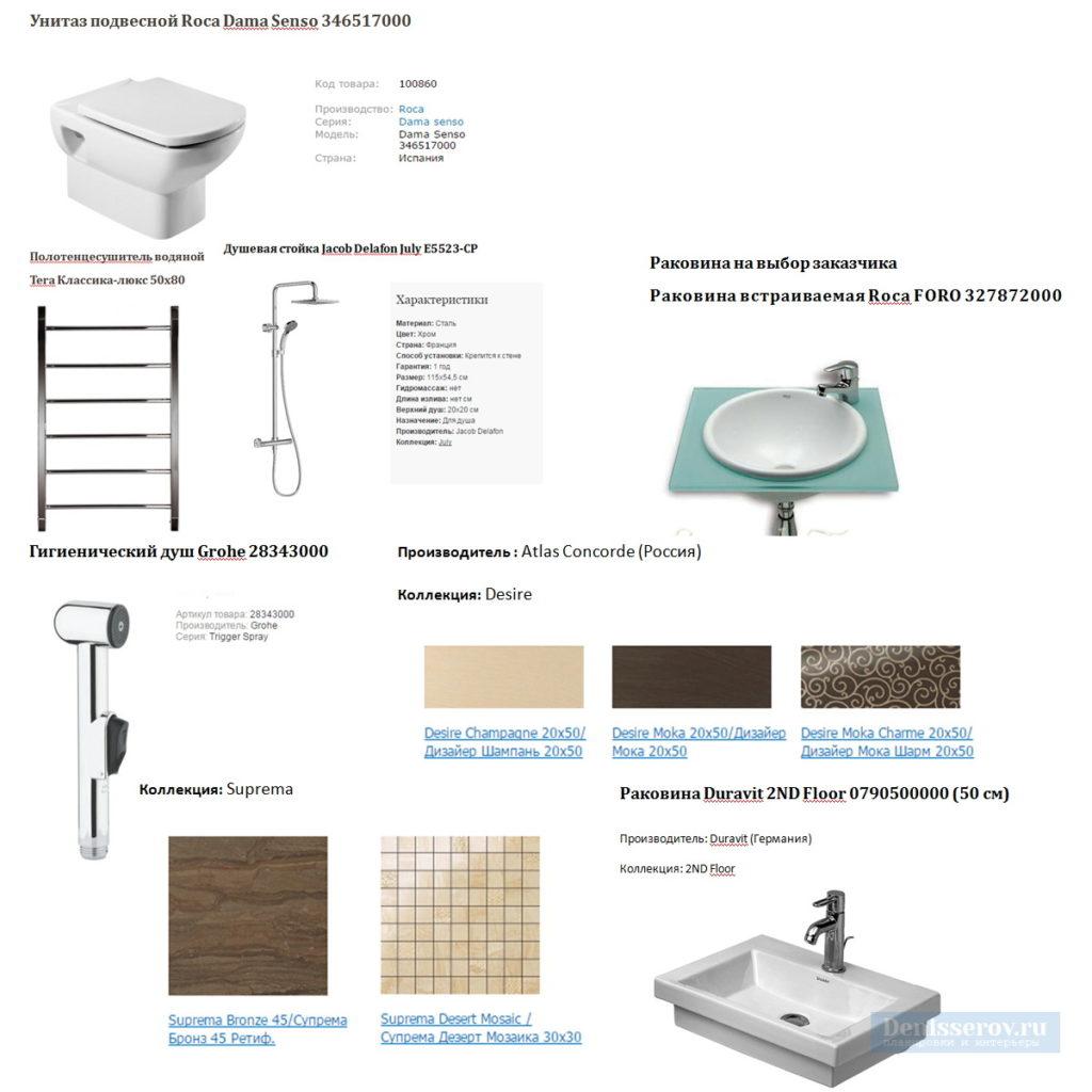 комплектация ванной комнаты 4 кв.м.