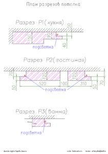 разрезы потолочных конструкций