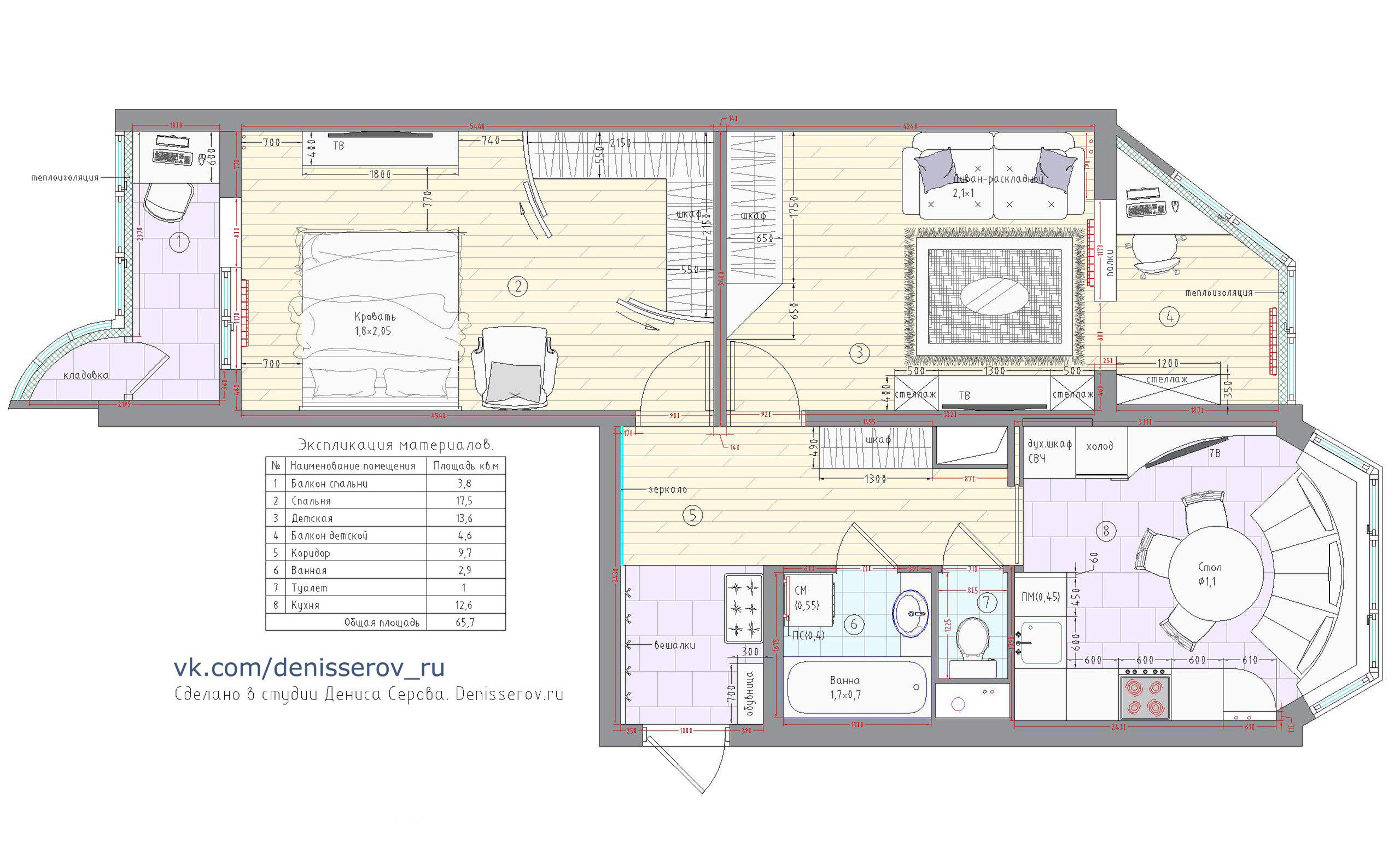 Расценки на отделку квартир Заетол - советы по ремонту